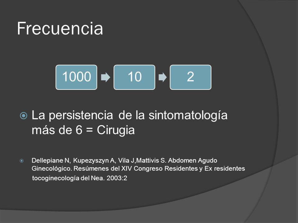 Frecuencia La persistencia de la sintomatología más de 6 = Cirugia