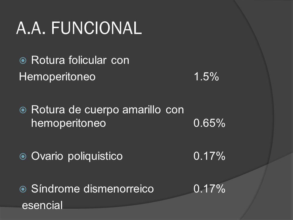 A.A. FUNCIONAL Rotura folicular con Hemoperitoneo 1.5%