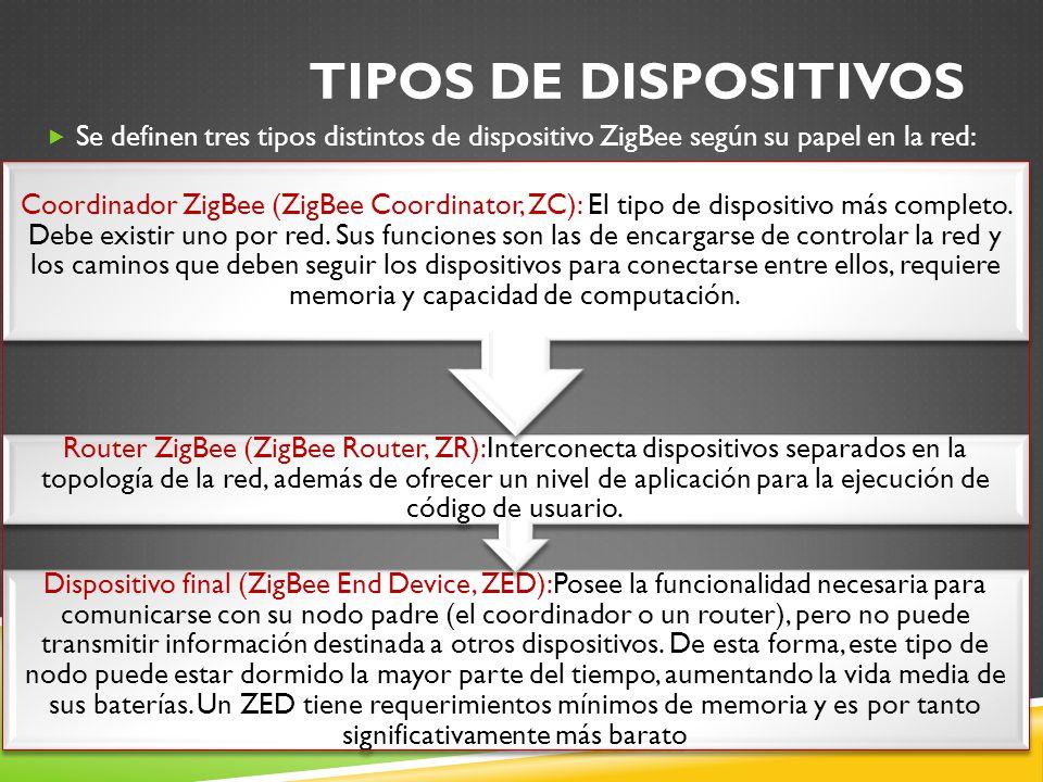 Tipos de Dispositivos Se definen tres tipos distintos de dispositivo ZigBee según su papel en la red: