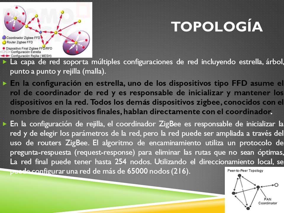 Topología La capa de red soporta múltiples configuraciones de red incluyendo estrella, árbol, punto a punto y rejilla (malla).