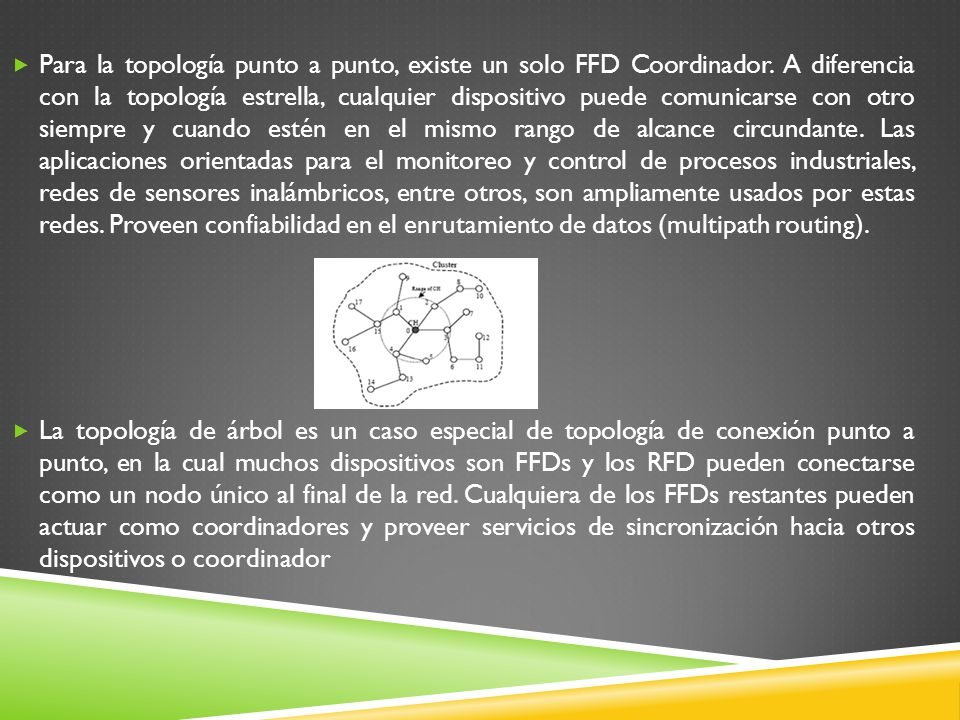 Para la topología punto a punto, existe un solo FFD Coordinador