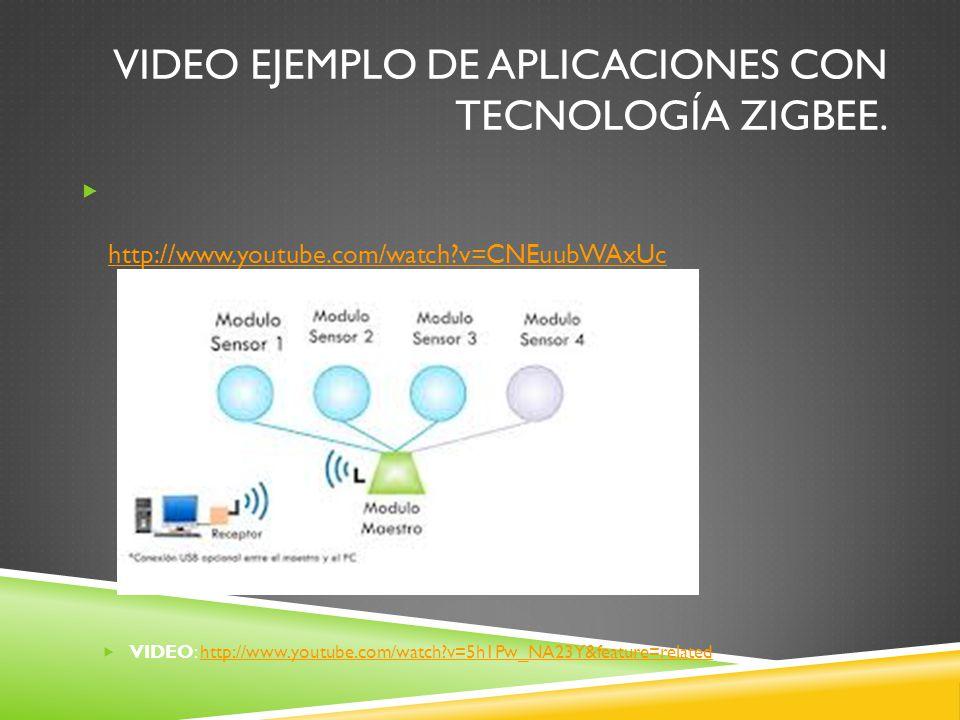Video ejemplo de aplicaciones con tecnología ZigBee.