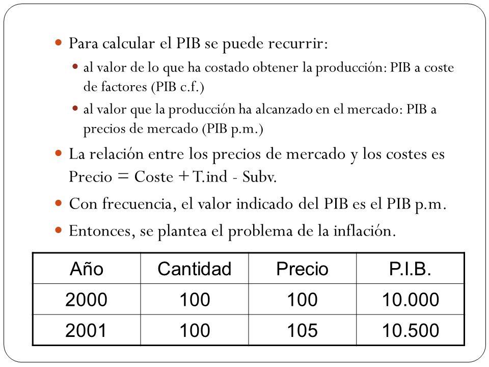 Para calcular el PIB se puede recurrir: