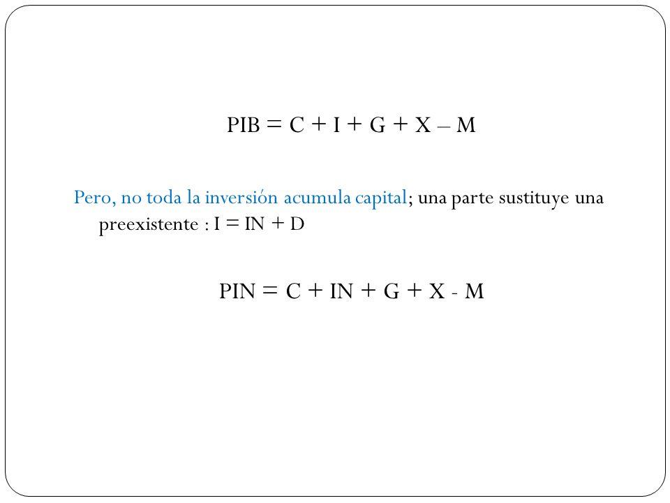 PIB = C + I + G + X – M PIN = C + IN + G + X - M