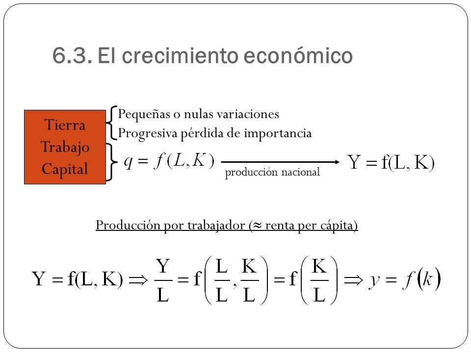 6.3. El crecimiento económico
