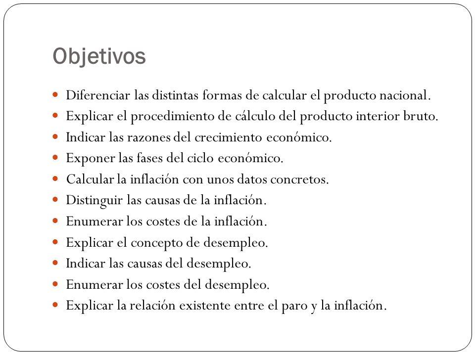 Objetivos Diferenciar las distintas formas de calcular el producto nacional. Explicar el procedimiento de cálculo del producto interior bruto.