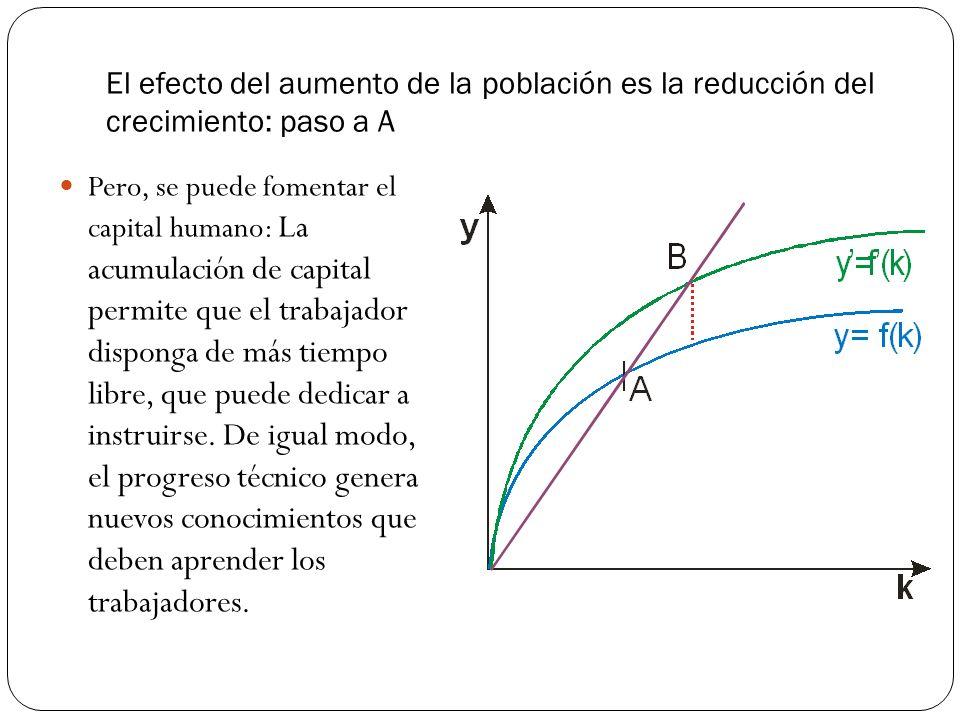 El efecto del aumento de la población es la reducción del crecimiento: paso a A