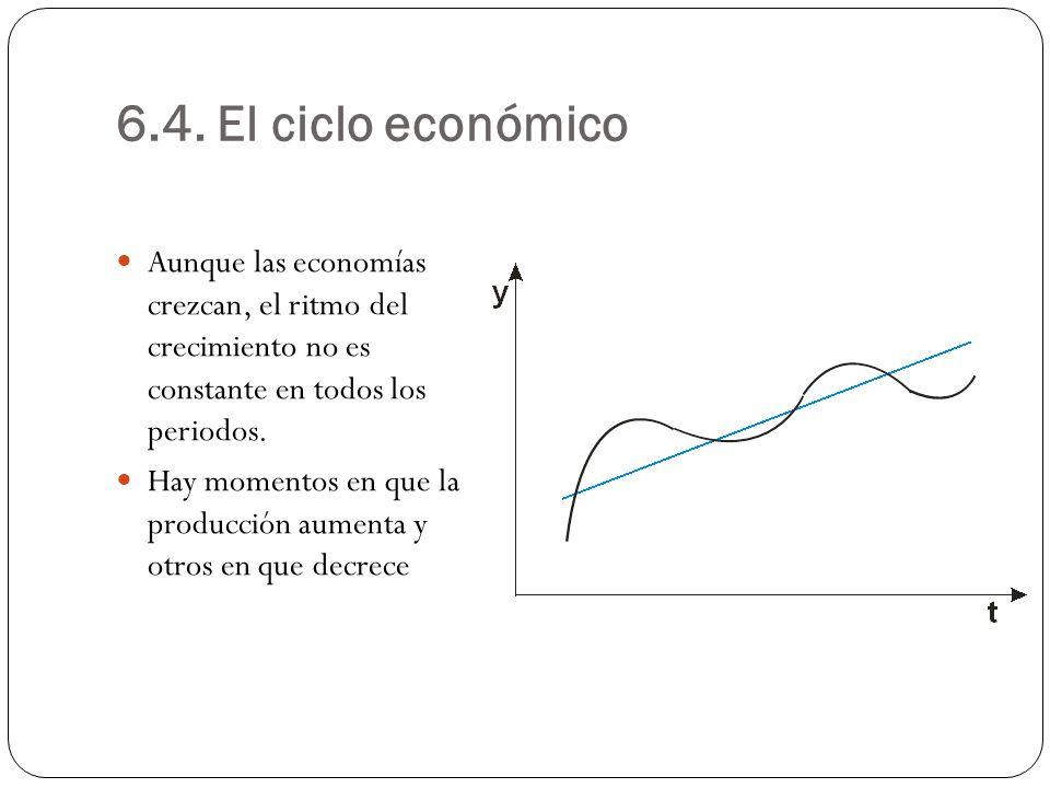 6.4. El ciclo económico Aunque las economías crezcan, el ritmo del crecimiento no es constante en todos los periodos.