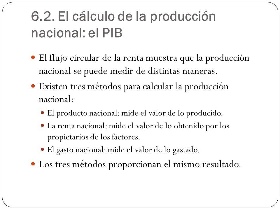 6.2. El cálculo de la producción nacional: el PIB