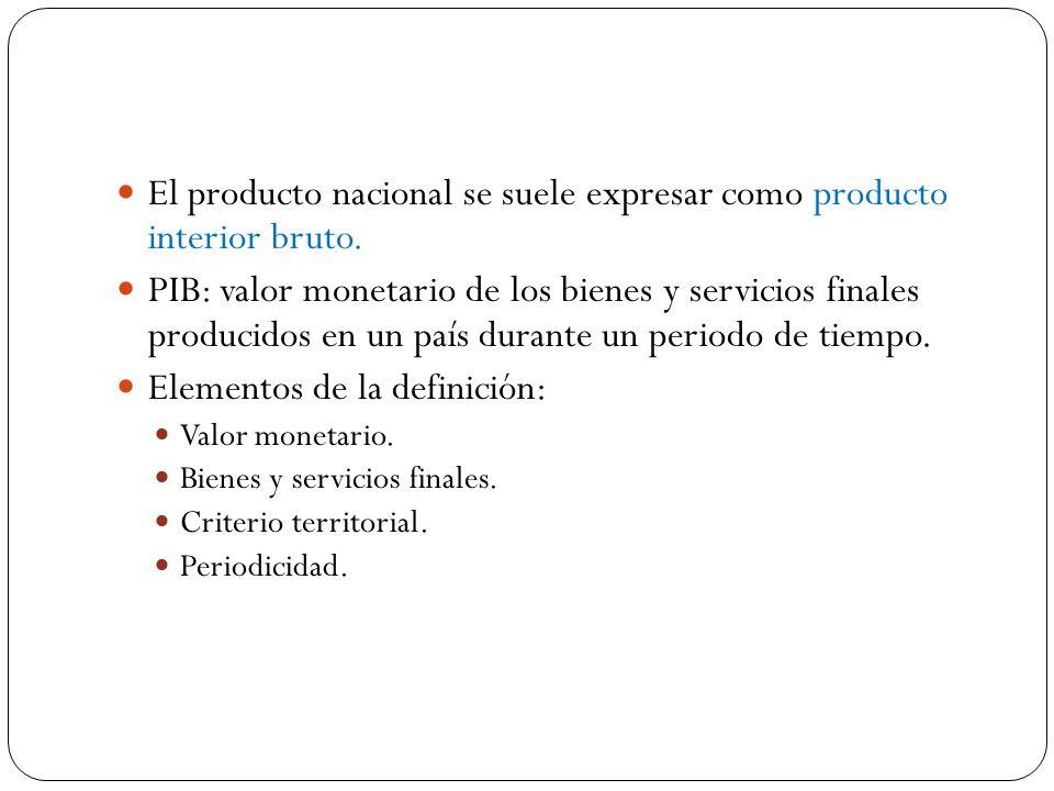 El producto nacional se suele expresar como producto interior bruto.
