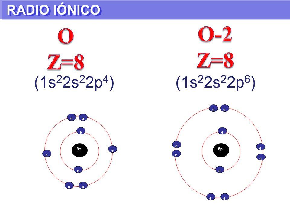 O-2 O Z=8 Z=8 (1s22s22p4) (1s22s22p6) RADIO IÓNICO e e e e e e e 8p 8p