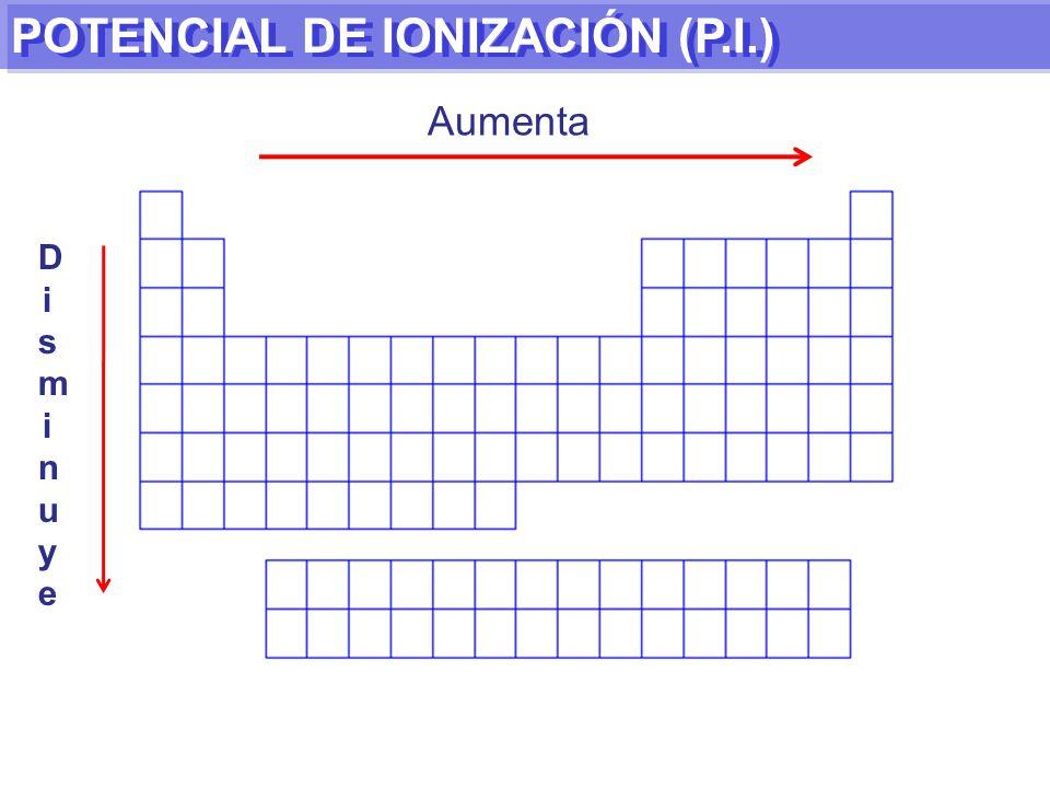 POTENCIAL DE IONIZACIÓN (P.I.)