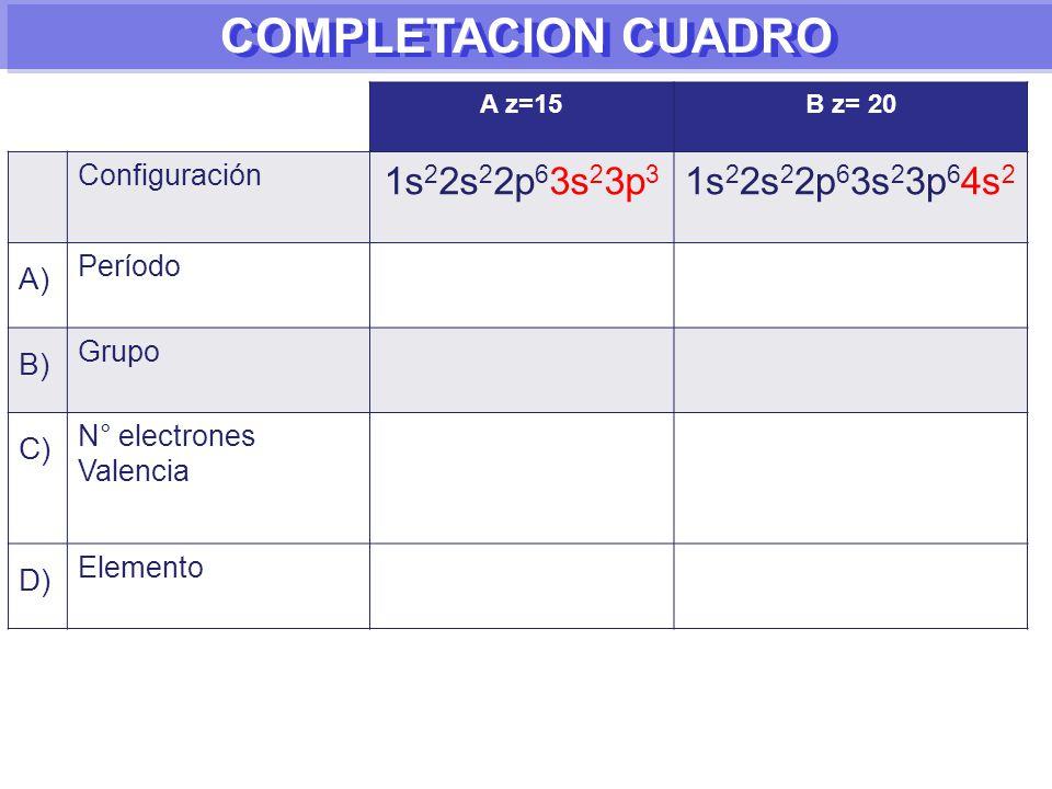 COMPLETACION CUADRO A) B) C) D) 1s22s22p63s23p3 1s22s22p63s23p64s2