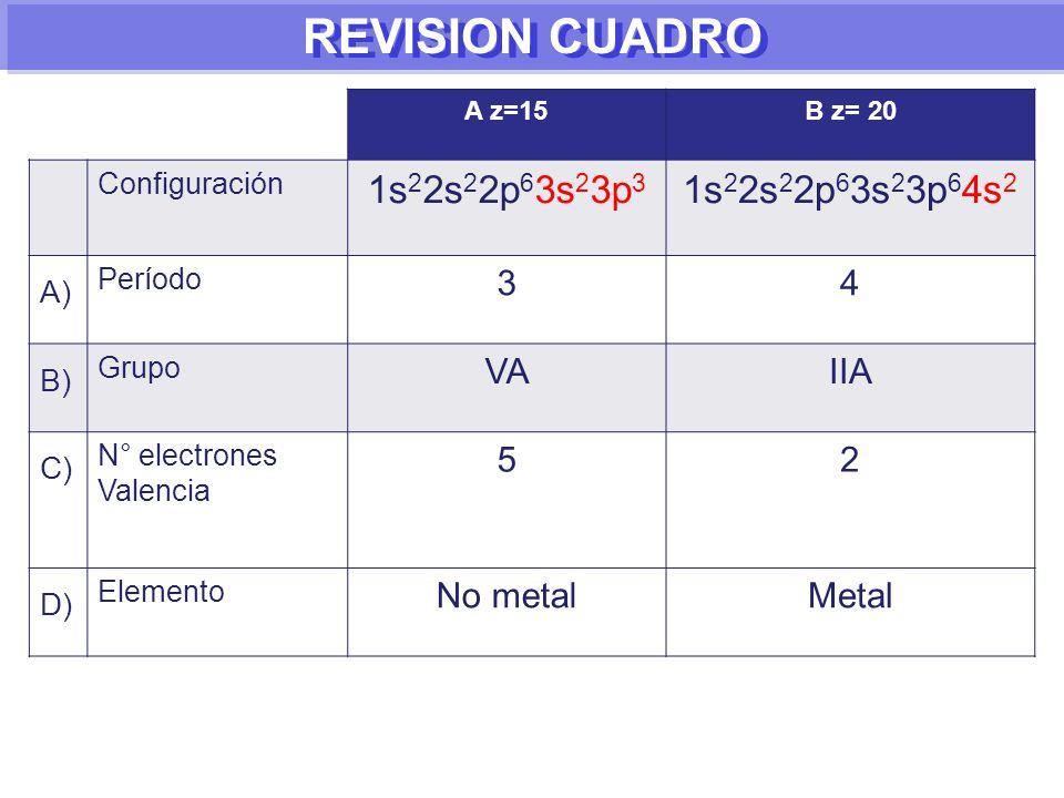 REVISION CUADRO A) B) C) D) 1s22s22p63s23p3 1s22s22p63s23p64s2 3 4 VA