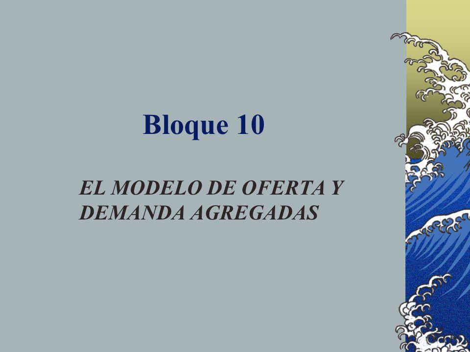 EL MODELO DE OFERTA Y DEMANDA AGREGADAS