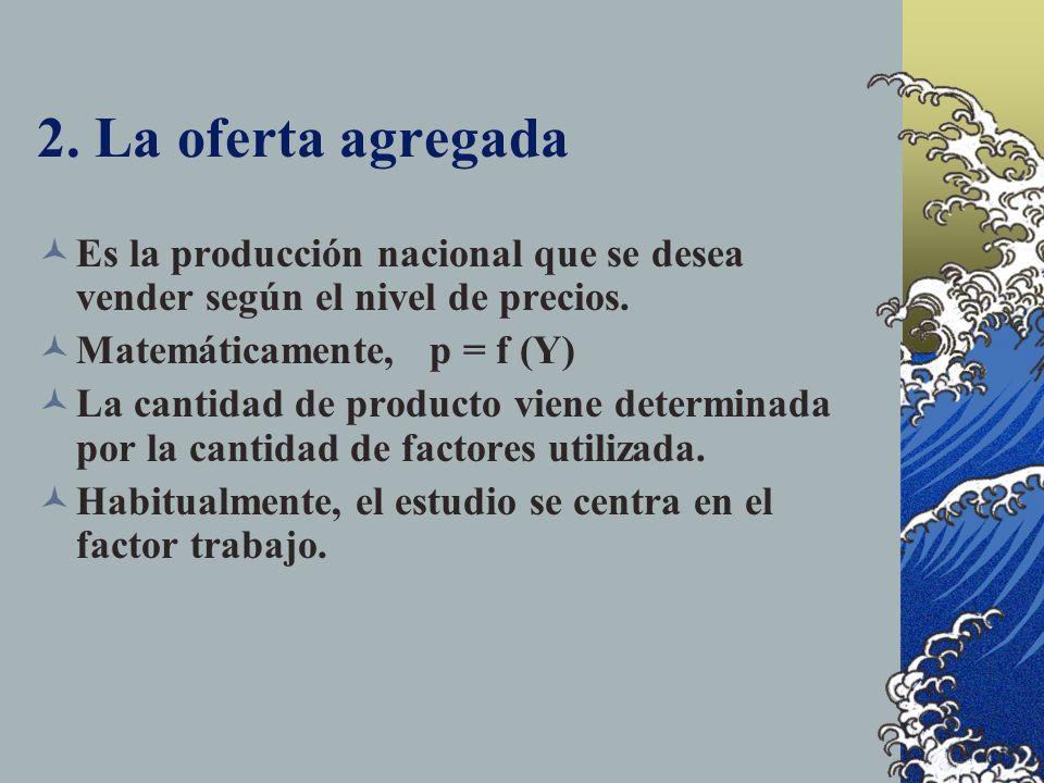 2. La oferta agregada Es la producción nacional que se desea vender según el nivel de precios. Matemáticamente, p = f (Y)