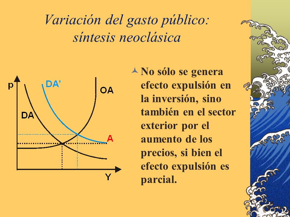 Variación del gasto público: síntesis neoclásica