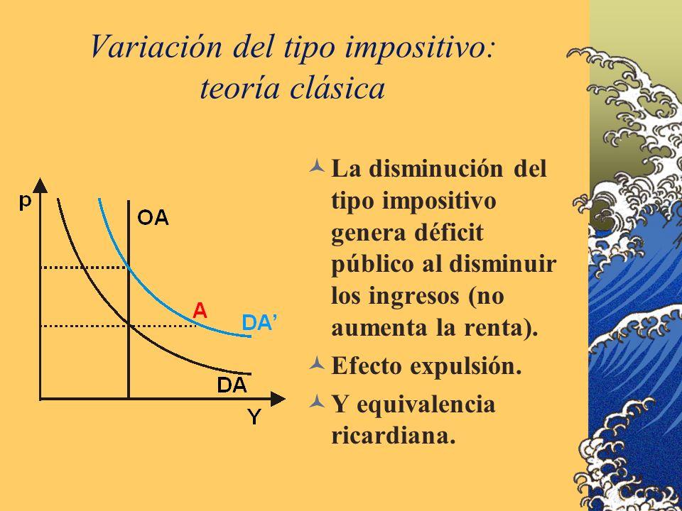 Variación del tipo impositivo: teoría clásica