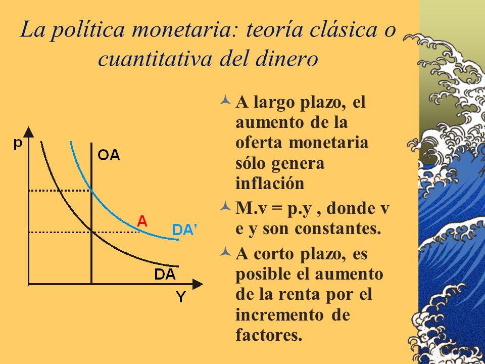 La política monetaria: teoría clásica o cuantitativa del dinero