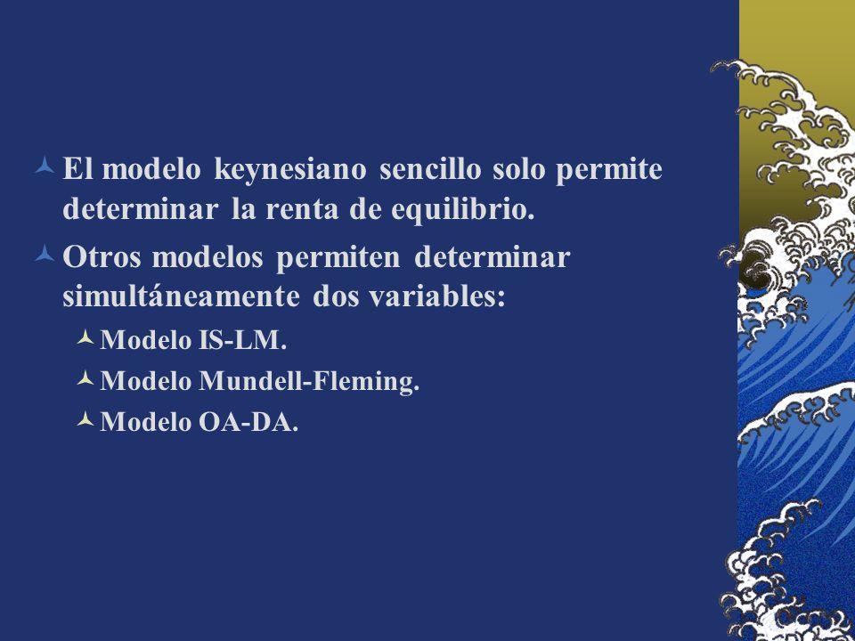 Otros modelos permiten determinar simultáneamente dos variables: