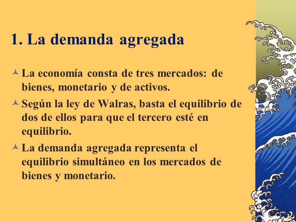 1. La demanda agregada La economía consta de tres mercados: de bienes, monetario y de activos.
