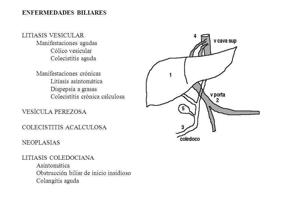 ENFERMEDADES BILIARES