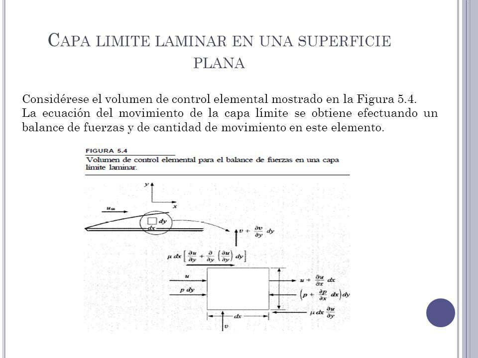 Capa limite laminar en una superficie plana