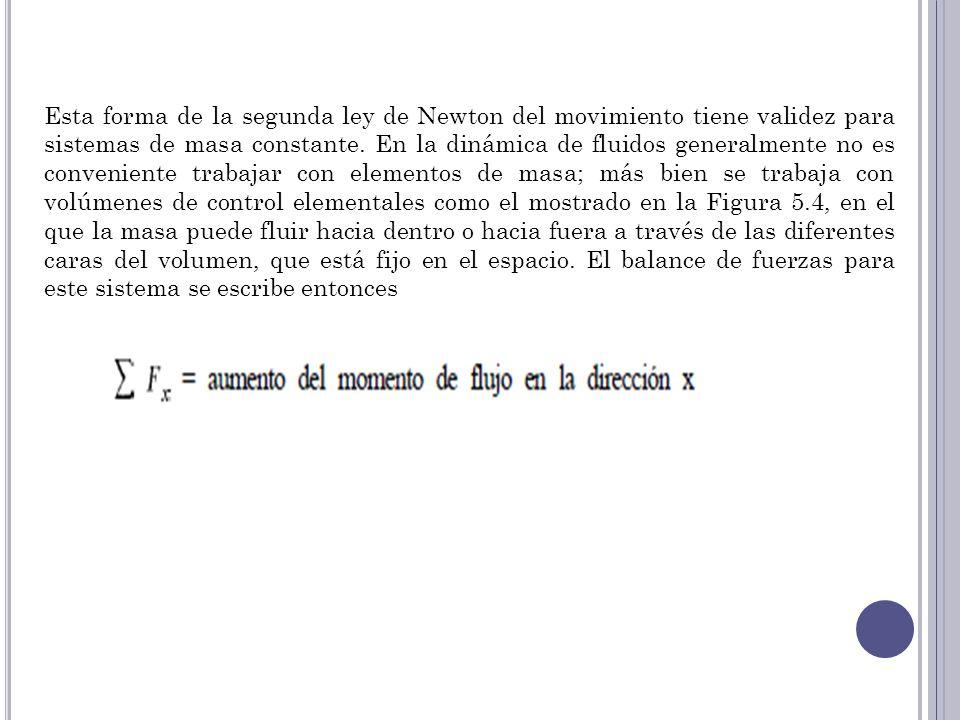 Esta forma de la segunda ley de Newton del movimiento tiene validez para sistemas de masa constante.