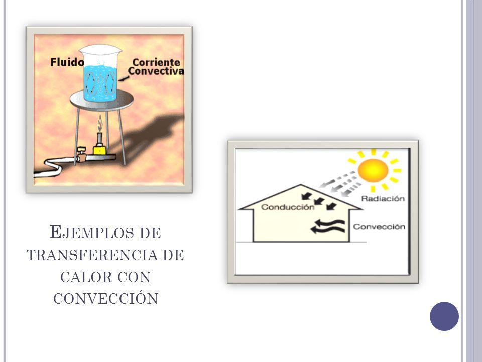 Ejemplos de transferencia de calor con convección