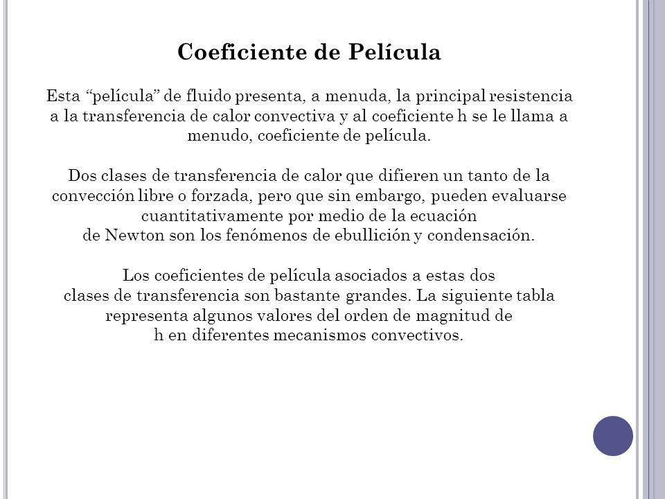 Coeficiente de Película