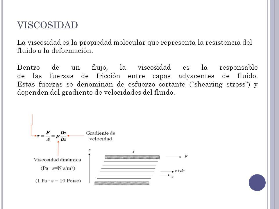 viscosidad La viscosidad es la propiedad molecular que representa la resistencia del fluido a la deformación.