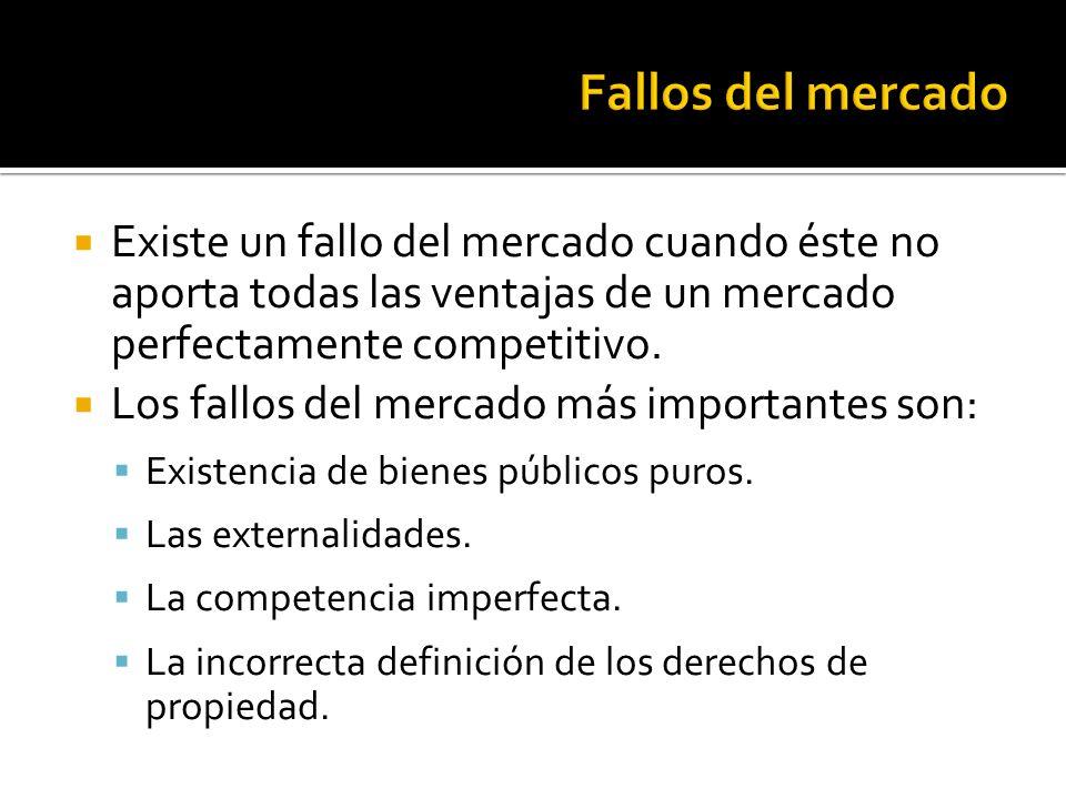 Fallos del mercado Existe un fallo del mercado cuando éste no aporta todas las ventajas de un mercado perfectamente competitivo.