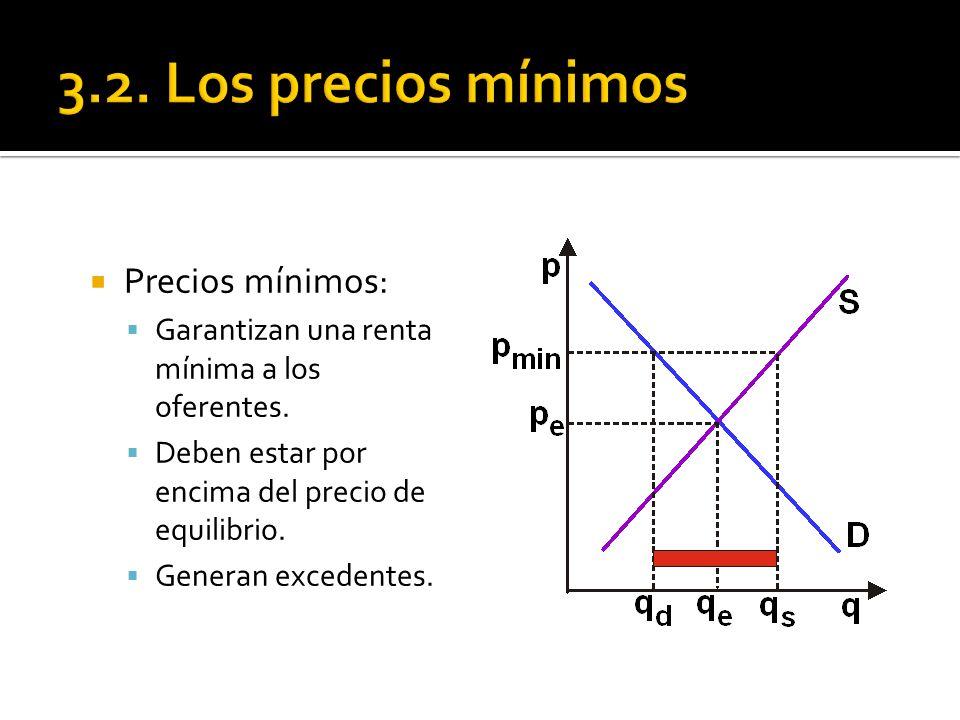 3.2. Los precios mínimos Precios mínimos: