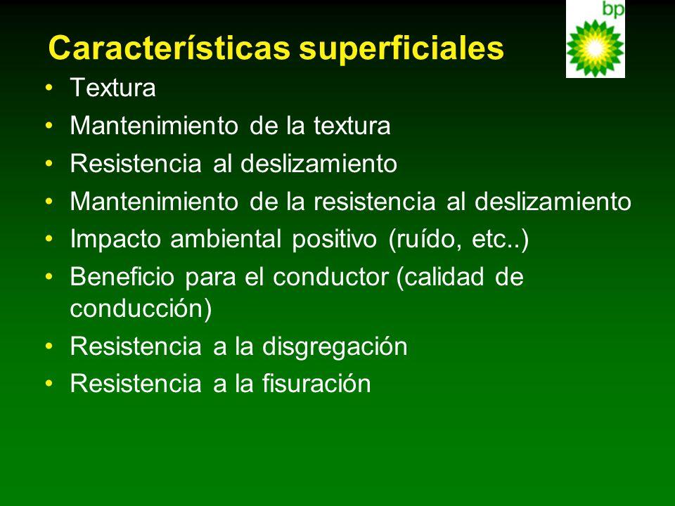 Características superficiales