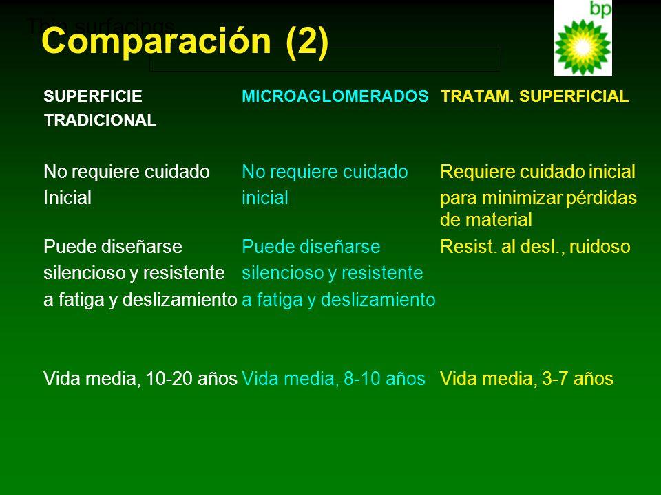 Comparación (2) Thin surfacings