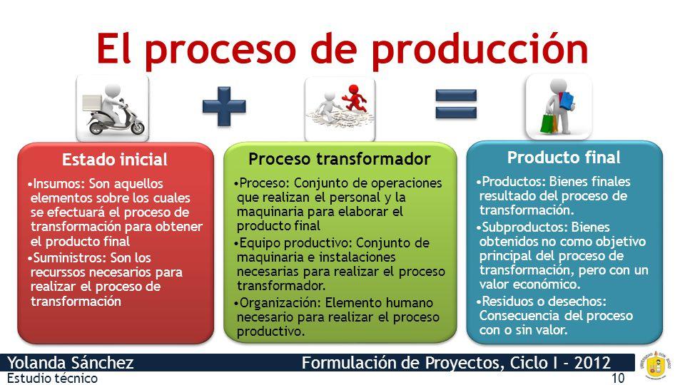 El proceso de producción