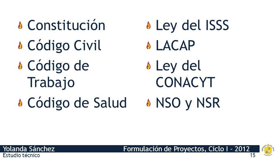 Constitución Código Civil Código de Trabajo Código de Salud