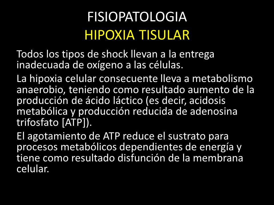 FISIOPATOLOGIA HIPOXIA TISULAR
