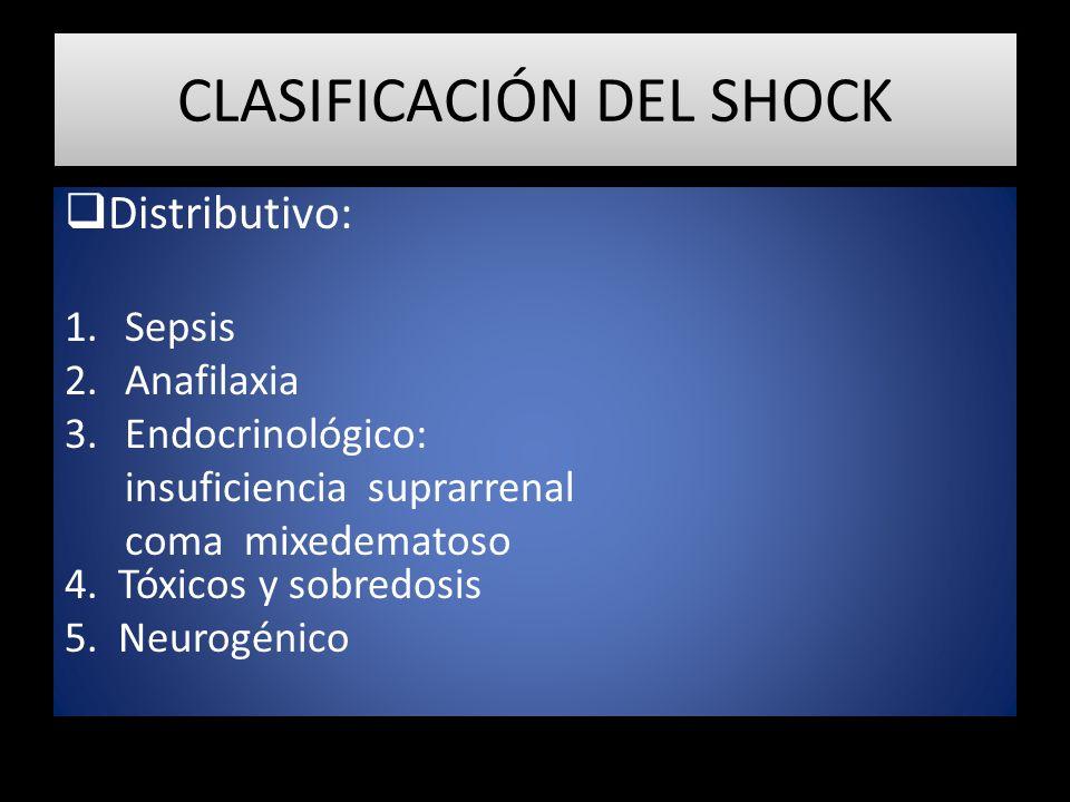 CLASIFICACIÓN DEL SHOCK