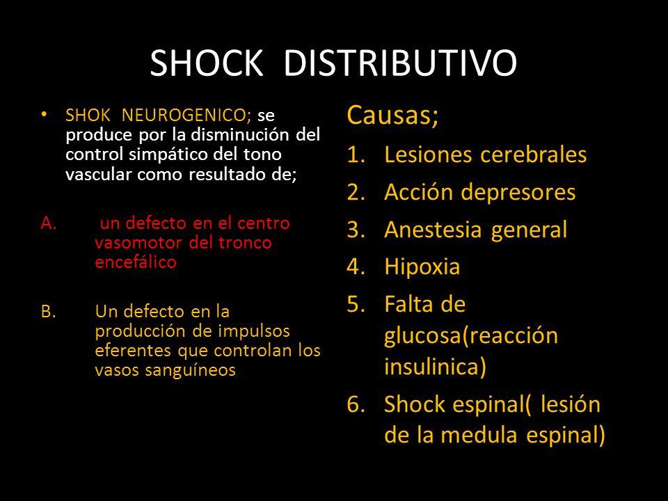 SHOCK DISTRIBUTIVO Causas; Lesiones cerebrales Acción depresores