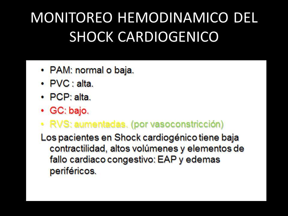 MONITOREO HEMODINAMICO DEL SHOCK CARDIOGENICO