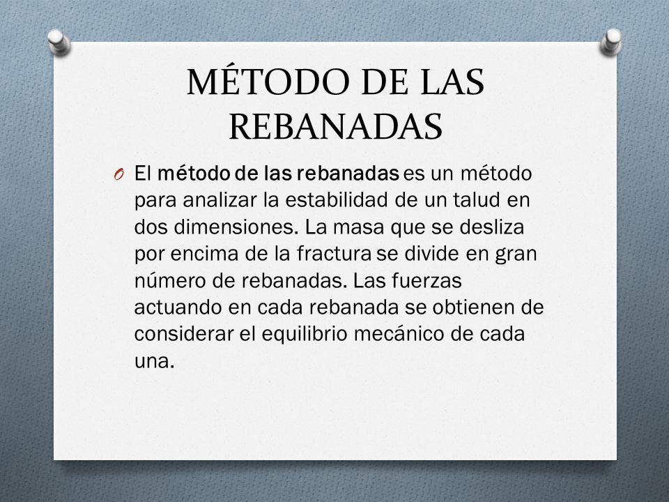 MÉTODO DE LAS REBANADAS