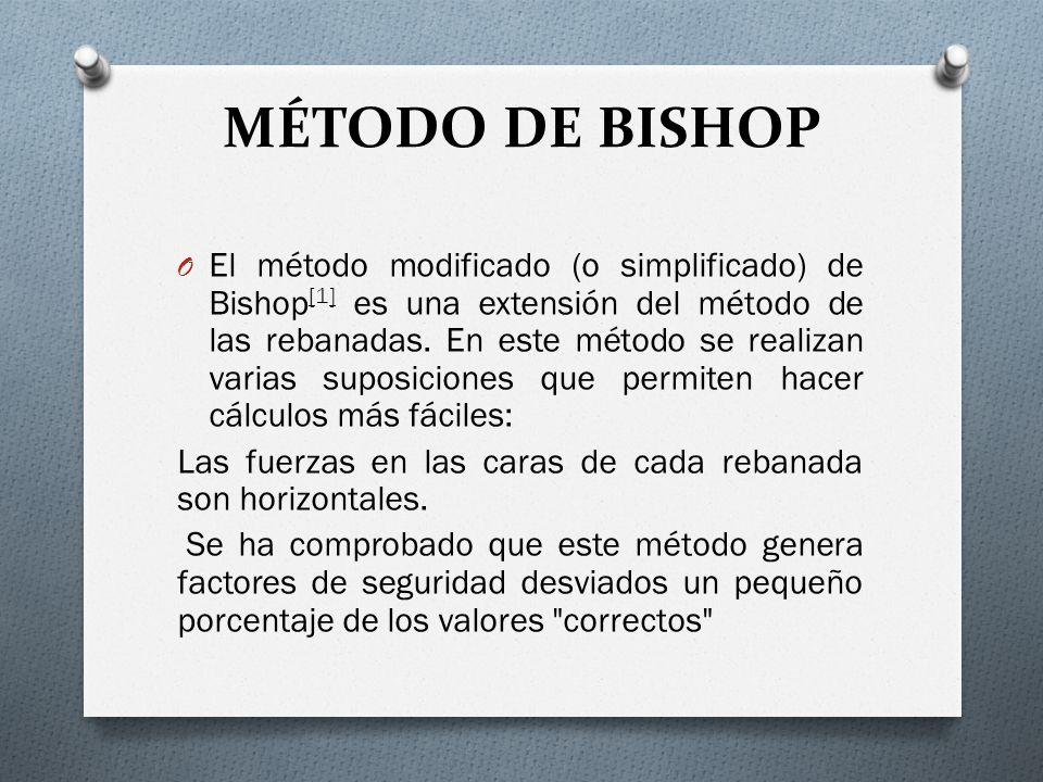 MÉTODO DE BISHOP