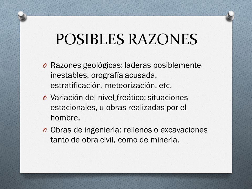 POSIBLES RAZONES Razones geológicas: laderas posiblemente inestables, orografía acusada, estratificación, meteorización, etc.