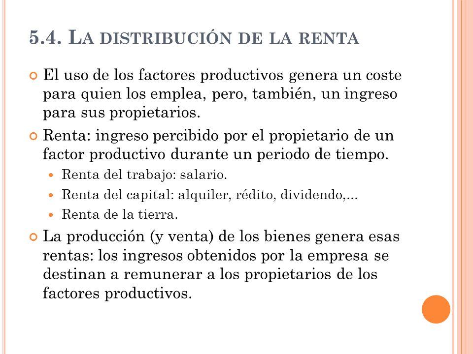 5.4. La distribución de la renta