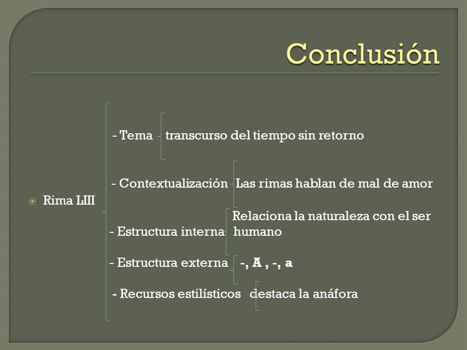Conclusión - Contextualización Las rimas hablan de mal de amor