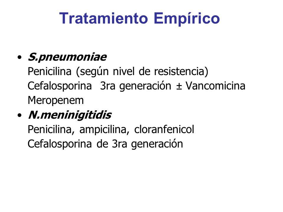 Tratamiento Empírico S.pneumoniae