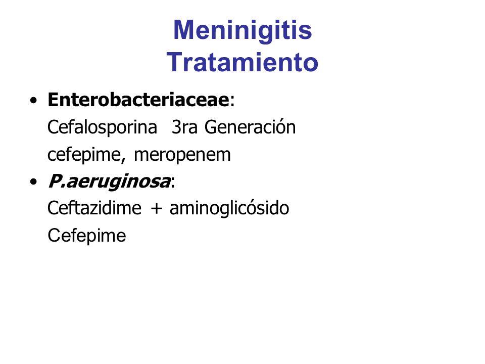 Meninigitis Tratamiento