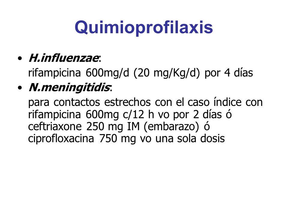 Quimioprofilaxis H.influenzae: