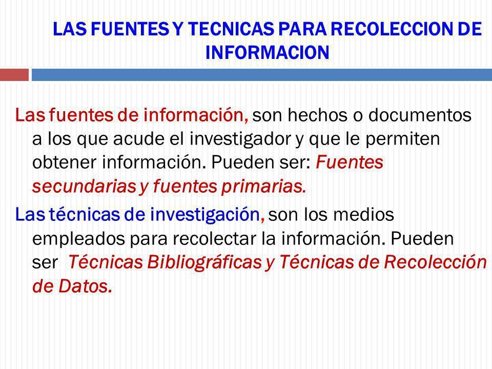 LAS FUENTES Y TECNICAS PARA RECOLECCION DE INFORMACION